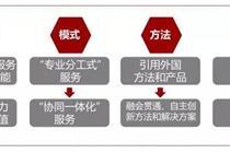 【《2016年两化融合管理体系贯标评定成果报告》连载之十一】两化融合管理体系引领咨询服务方式变革